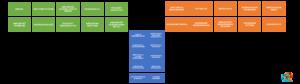 model T kompetencji analityka